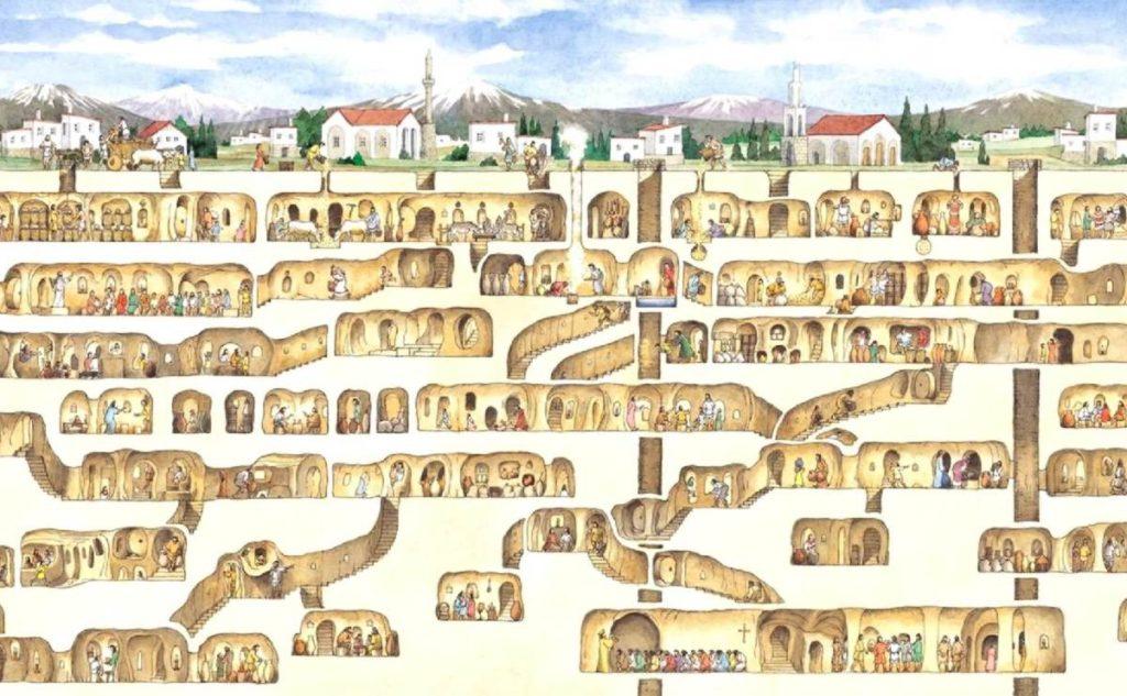Подземный город Деринкую в Каппадокии, фото